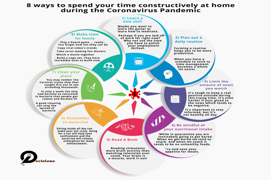 8 constructive ways to spend your time at home during the Coronavirus pandemic
